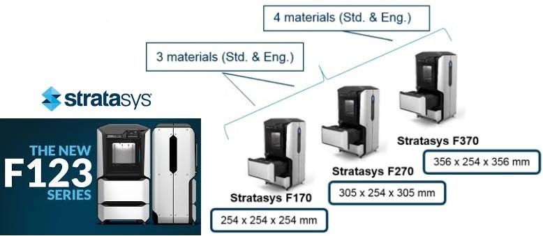 Stratasys F370 3d Printer Stratasys United Kingdom F123