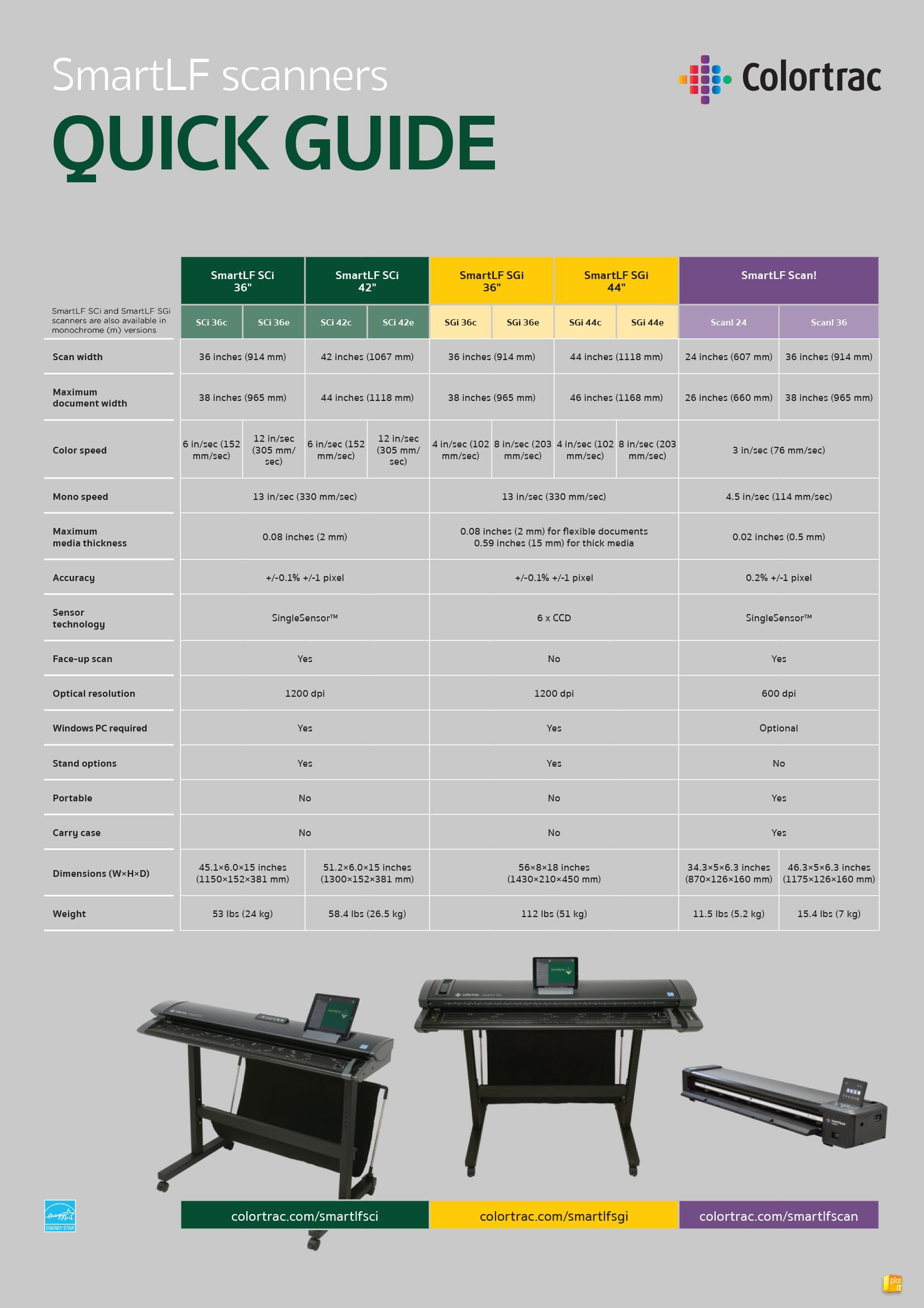 COLORTRAC SCi Series Comparison Guide