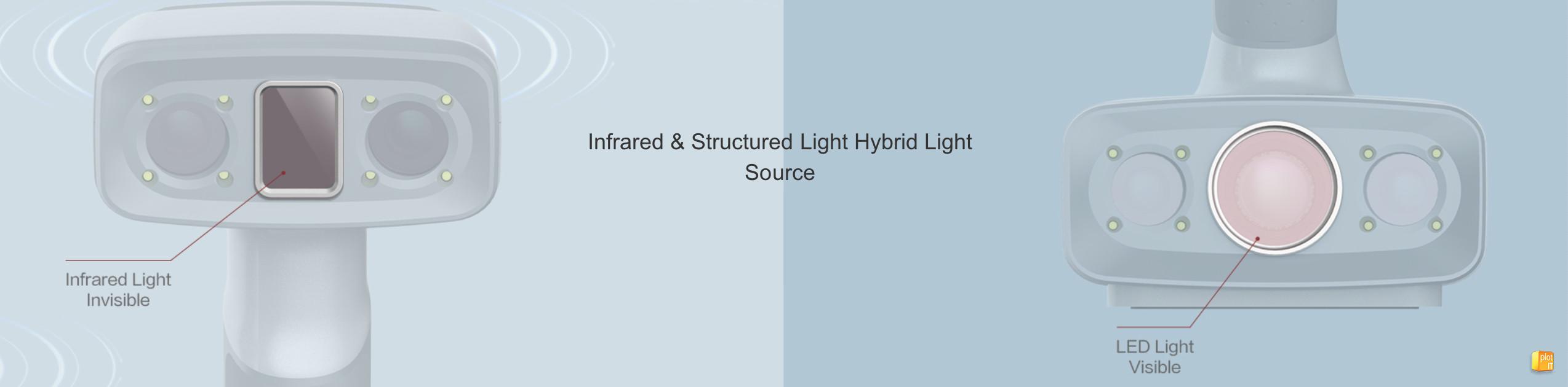 EINSCAN H INFARED & STRUCTURED LIGHT