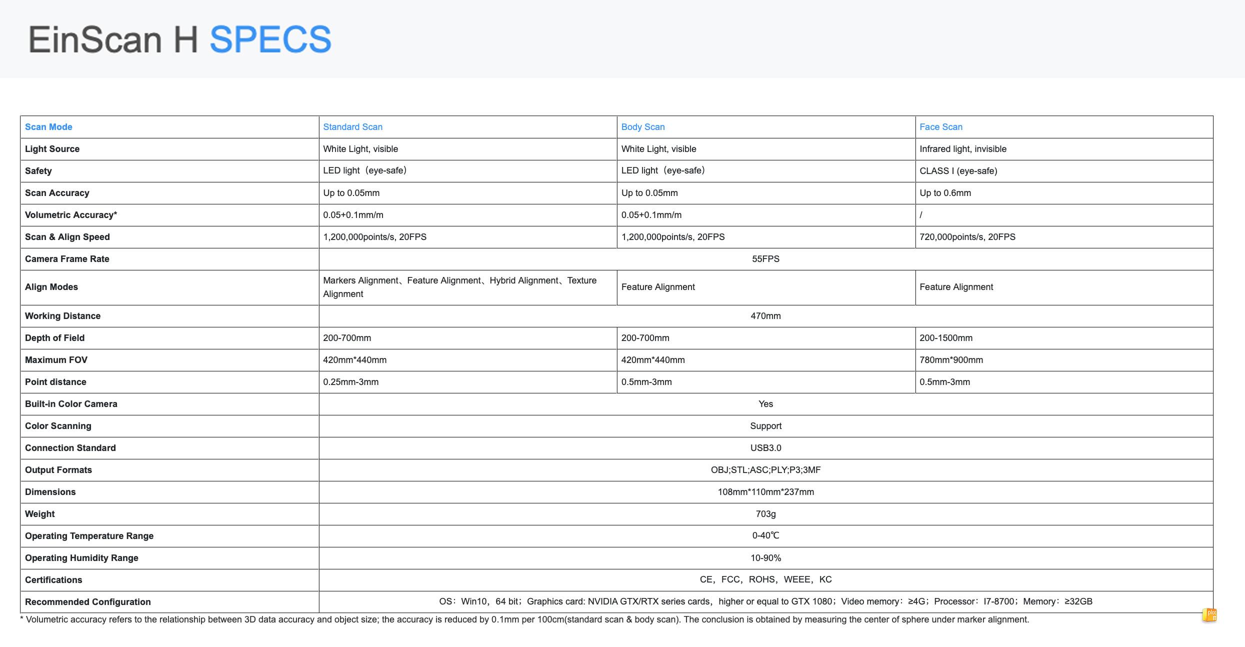 EinScan Pro H TECH SPECS