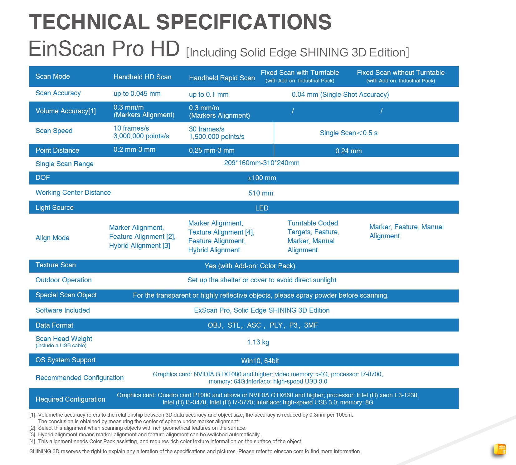 EinScan Pro HDs Series TECH SPECS