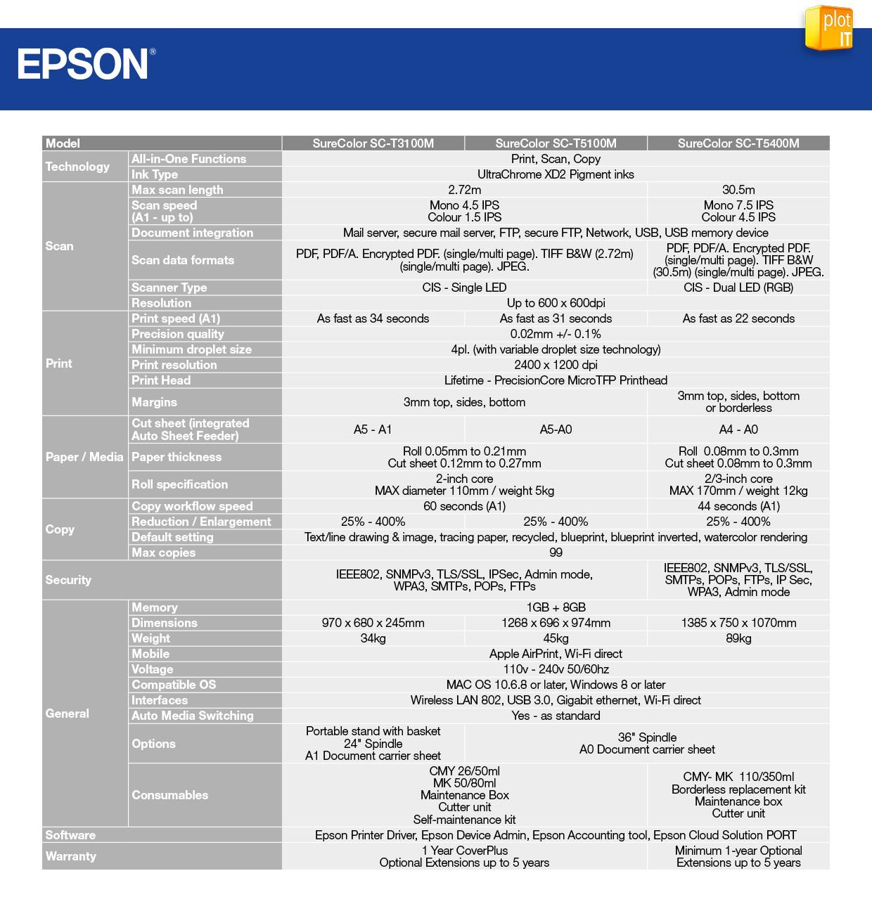 EPSON_SC-T3100M T5100M T5400M_COMPARISON TABLE_PLOT-IT