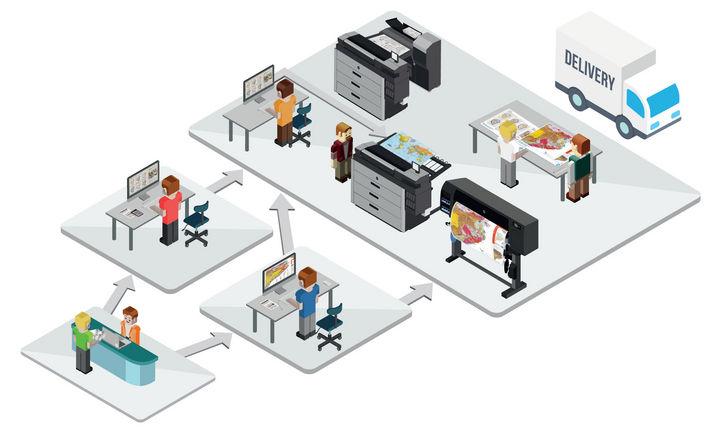 HP Smart stream intelligent workflow