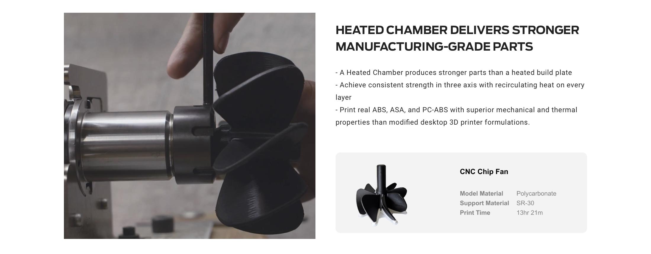 Method x heated chamber